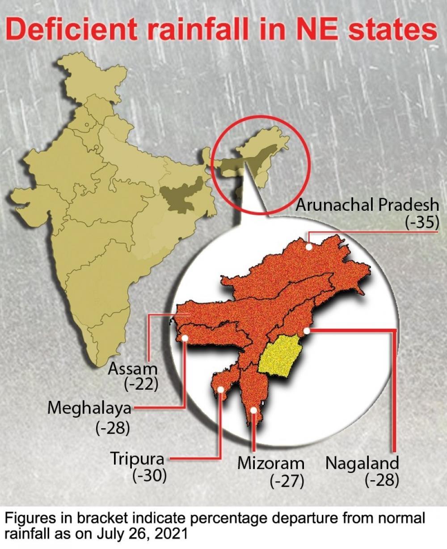 The Weekend Leader - NE states, especially Assam and Arunachal, receive deficient rain